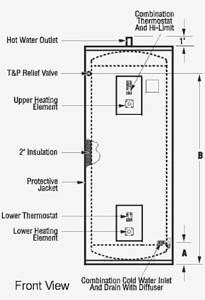 Light Duty Commercial Electric Water Heaters Dimensions